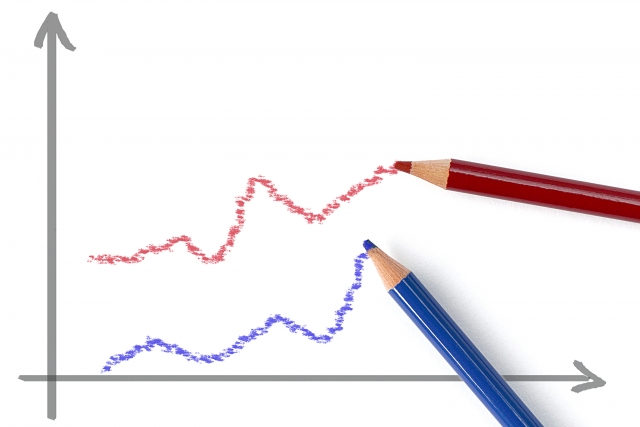 インフレ圧力と昇給率